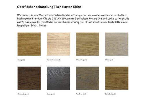 Oberflächenbehandlung Tischplatte