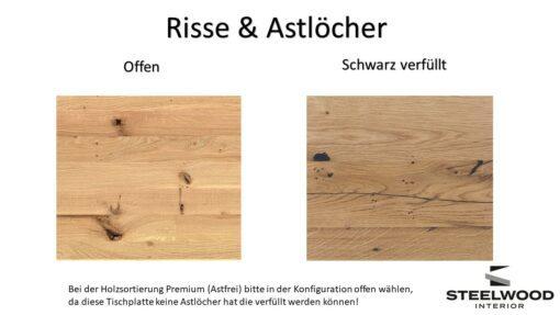 Risse & Astlöcher