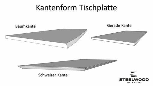 Kantenform Tischplatte