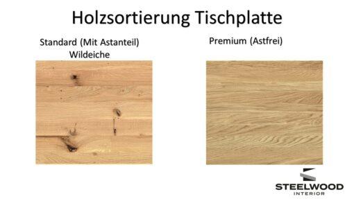 Holzsortierung Tischplatte